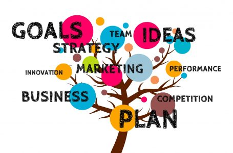 How close are your goals to your digital marketing strategy in your real estate?